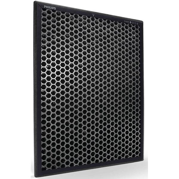 Filtru carbon activ pentru purificator PHILIPS FY1413/30 Nano Protect